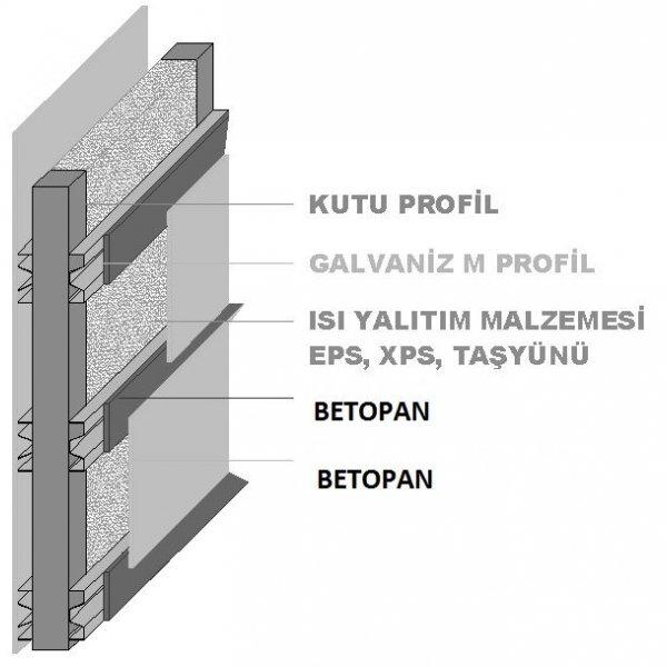 Betopan Cephe Kaplama